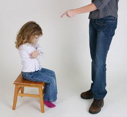 борьба с детской агрессивностью